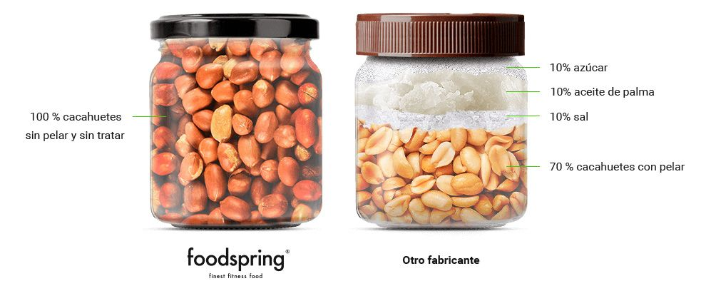 Crema de cacahuete foodspring